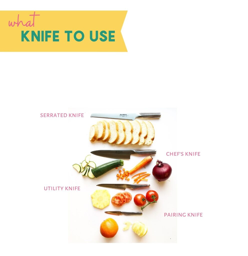 diagram of what knives to use for what