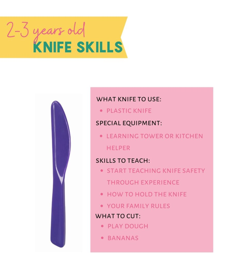 Kids knife skills chart for kids ages 2-3 years old