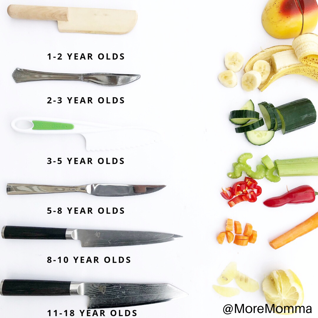 Age-Appropriate Knives